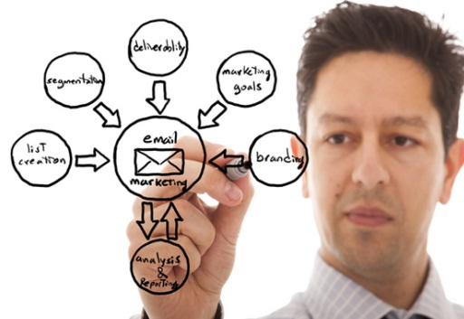 Email Marketing Practical Team