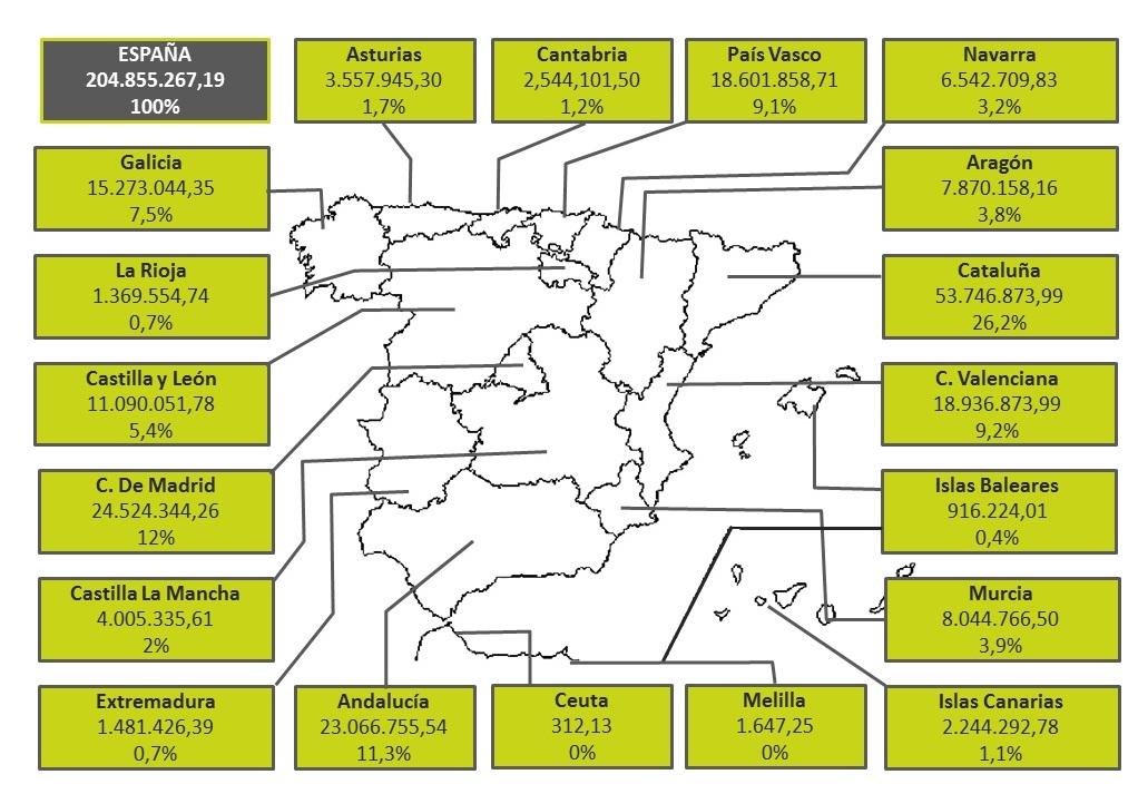Mapa Exportaciones España